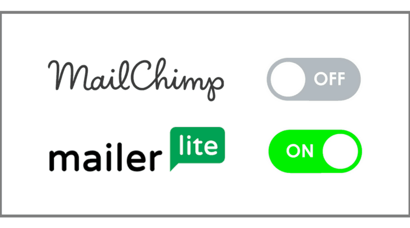 Mailchimp vs Mailerlite - Affordable Alternative