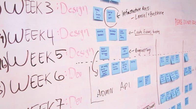 best back end development course class certification training online