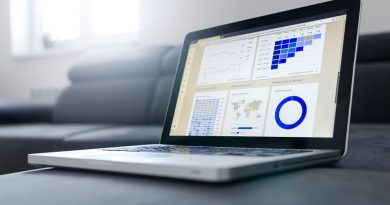 best power BI course class certification training online