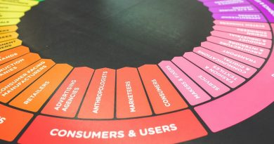 10 Best Online Business Analytics Certificate & Course [2019