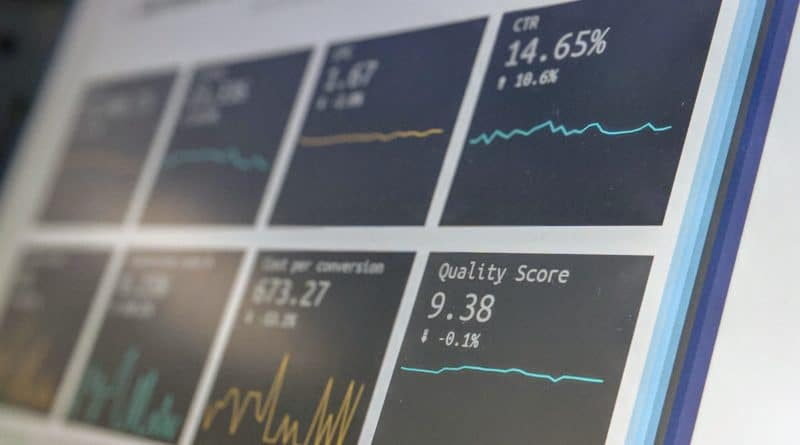Best Gap Analysis course tutorial class certification training online